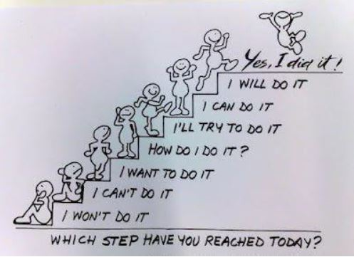 Don't Should on Yourself - Steps to Doing It