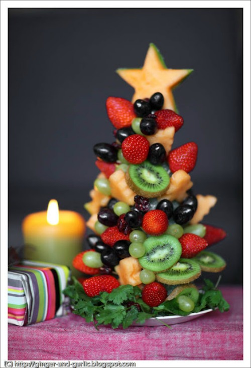 Fat Fit and Festive Edible Christmas Trees